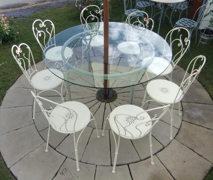The Malvern Table